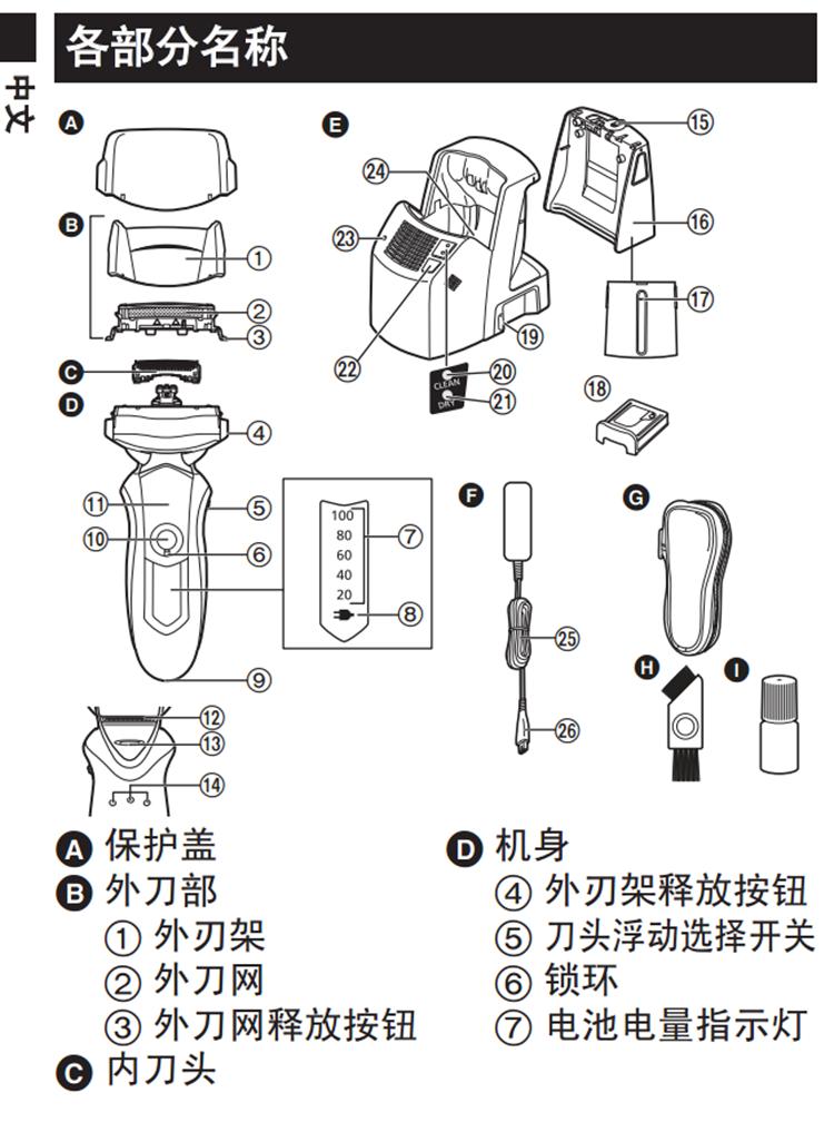 松下(panasonic)es-lf70-s 剃须刀(4刀头剃净系统 全身水洗 带清洗