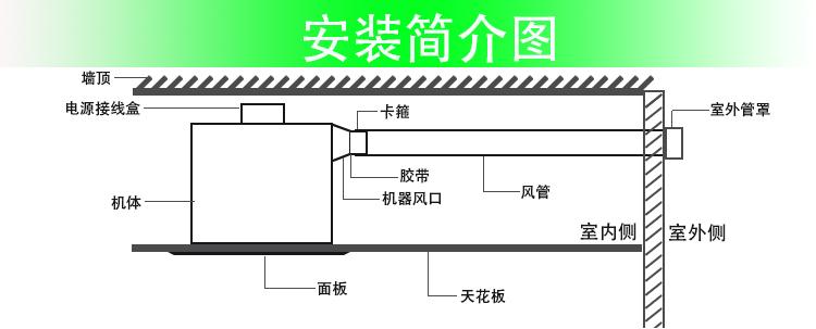 松下排气扇静音换气扇厨房卫生间吸顶嵌入式抽风机fv