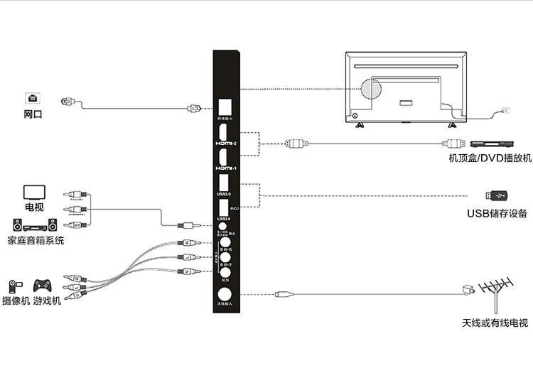电视 冰箱 洗衣机 空调 平板电视 tcl平板电视 tcl d40a620u 40英寸