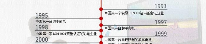 康佳(konka)led40f1370nf 40英寸彩电窄边框 网络wifi 百视通节能led