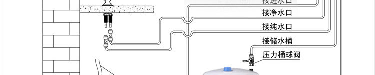 【沁园qr-r5-01f净水器/设备】沁园反渗透纯水机 qr