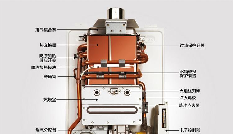 林内(rinnai)rus-11e55cwnf(t)燃气热水器(11升)(高端图片