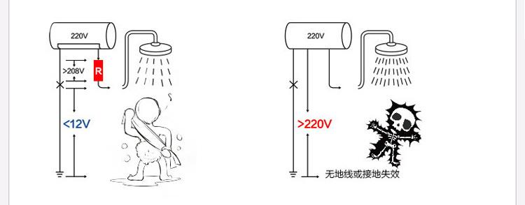 海尔热水器ec5002-q6