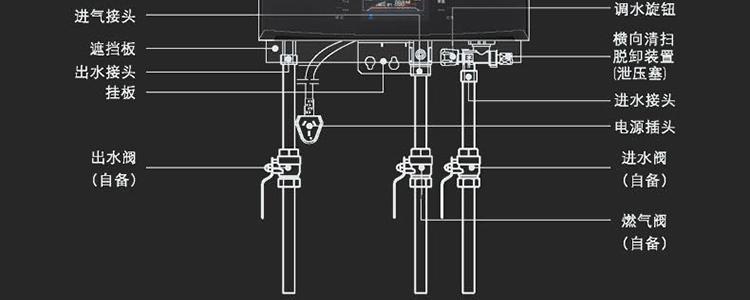 前锋(chiffo)jsq36-f10(18f1001)燃气热水器