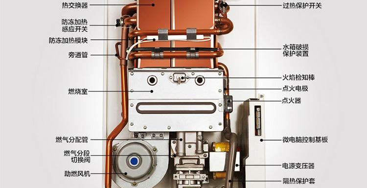 电脑强排脉冲器接线图