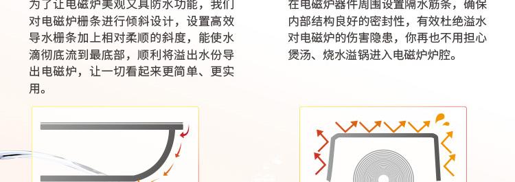 格力电磁炉gc-20xcf【图片