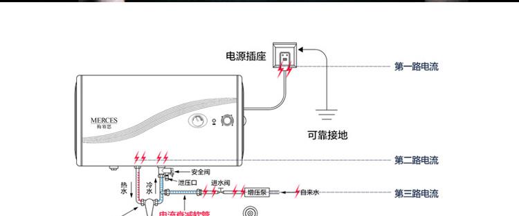 万和高端梅赛思merces储水式电热水器ewh45-ma23a-1安全无忧 店长推荐